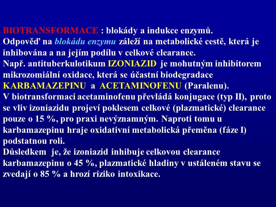 BIOTRANSFORMACE : blokády a indukce enzymů. Odpověď na blokádu enzymu záleží na metabolické cestě, která je inhibována a na jejím podílu v celkové cle
