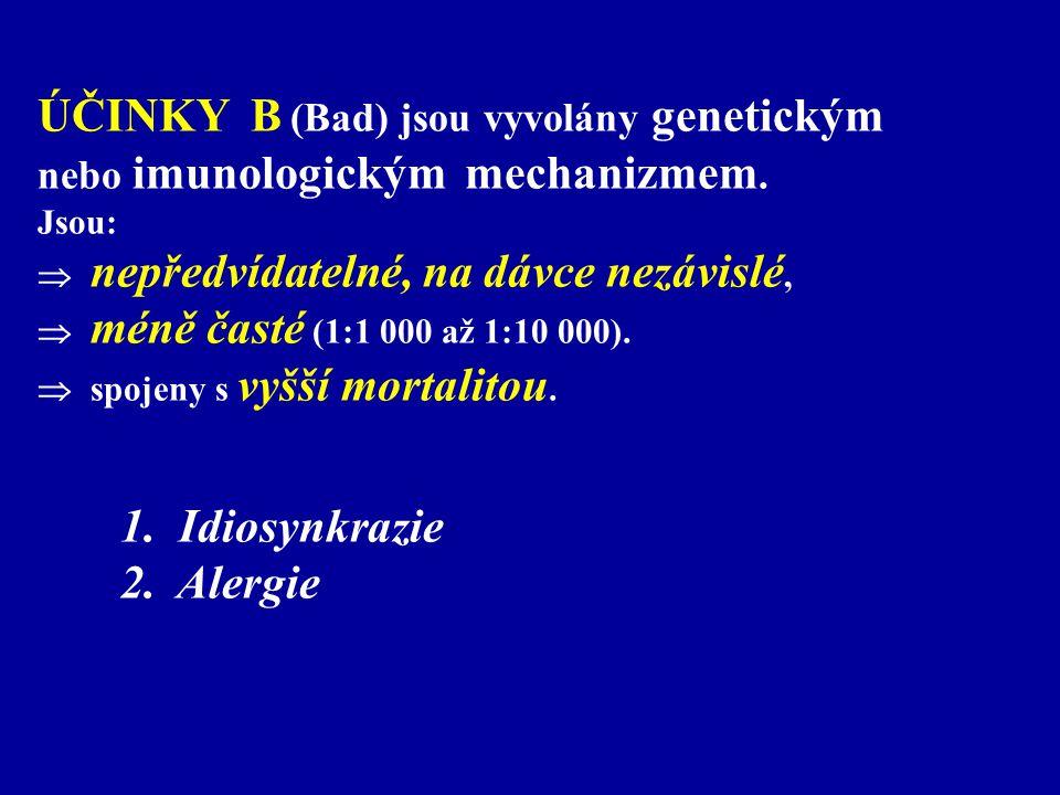 Doporučené terapeutické koncentrace aminoglykosidů v plazmě