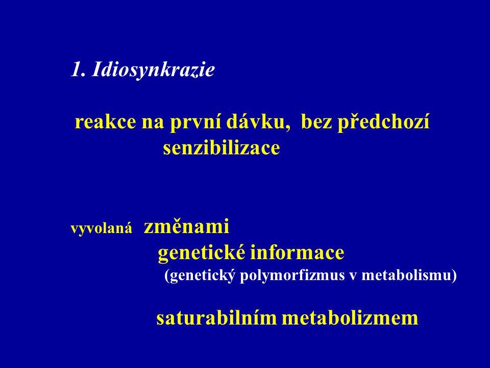 1. Idiosynkrazie reakce na první dávku, bez předchozí senzibilizace vyvolaná změnami genetické informace (genetický polymorfizmus v metabolismu) satur