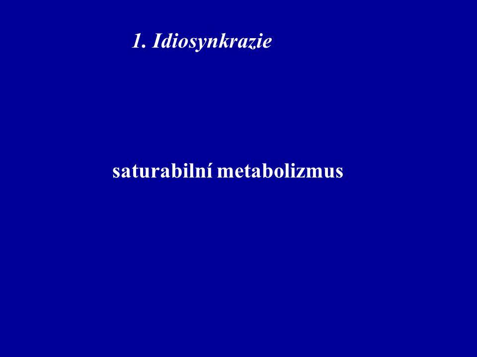 saturabilní metabolizmus 1. Idiosynkrazie