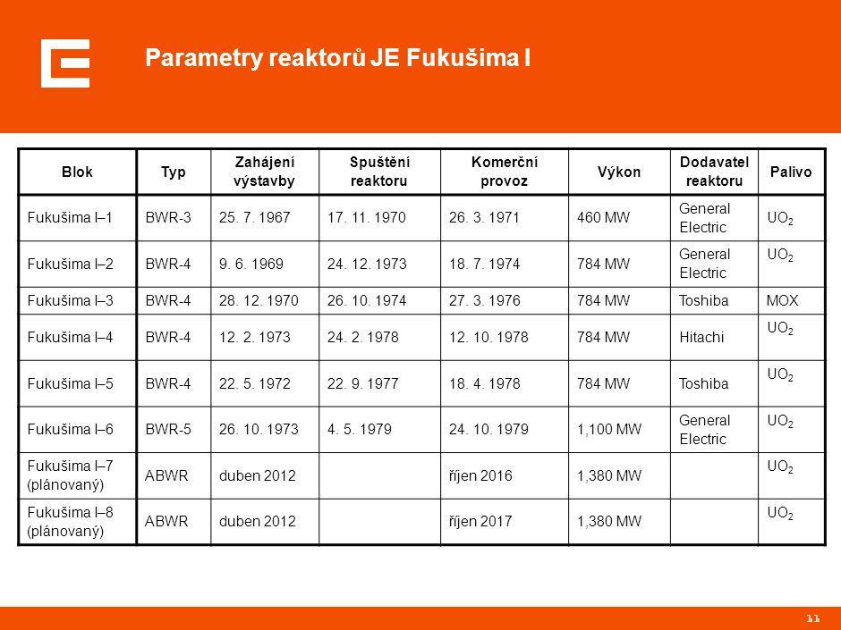 11 BlokTyp Zahájení výstavby Spuštění reaktoru Komerční provoz Výkon Dodavatel reaktoru Palivo Fukušima I–1BWR-325. 7. 196717. 11. 197026. 3. 1971460