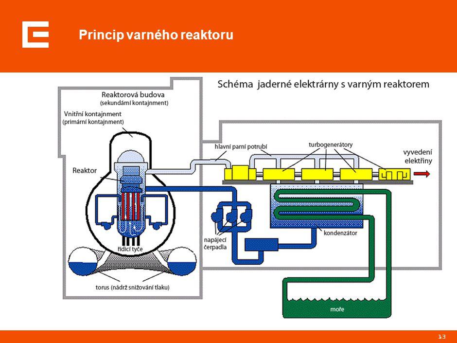 13 Princip varného reaktoru