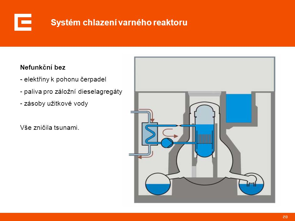 20 Systém chlazení varného reaktoru Nefunkční bez - - elektřiny k pohonu čerpadel - paliva pro záložní dieselagregáty - zásoby užitkové vody Vše zniči