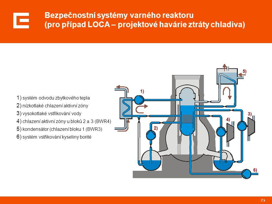 21 Bezpečnostní systémy varného reaktoru (pro případ LOCA – projektové havárie ztráty chladiva) 1) systém odvodu zbytkového tepla 2) nízkotlaké chlaze