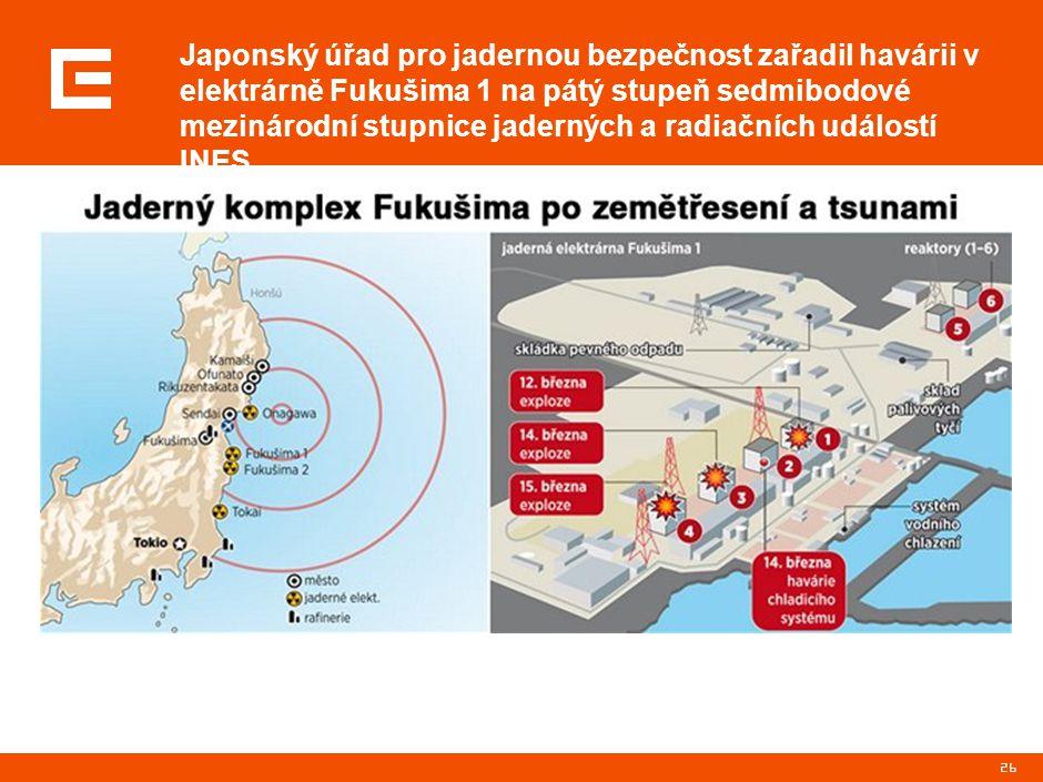 26 JE Japonský úřad pro jadernou bezpečnost zařadil havárii v elektrárně Fukušima 1 na pátý stupeň sedmibodové mezinárodní stupnice jaderných a radiač