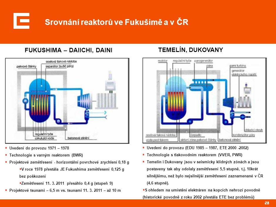 28 Srovnání reaktorů ve Fukušimě a v ČR 28 FUKUSHIMA – DAIICHI, DAINI TEMELÍN, DUKOVANY  Uvedení do provozu 1971 – 1978  Technologie s varným reakto