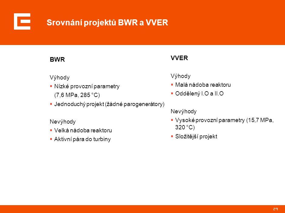 29 Srovnání projektů BWR a VVER BWR Výhody  Nízké provozní parametry (7,6 MPa, 285 °C)  Jednoduchý projekt (žádné parogenerátory) Nevýhody  Velká n