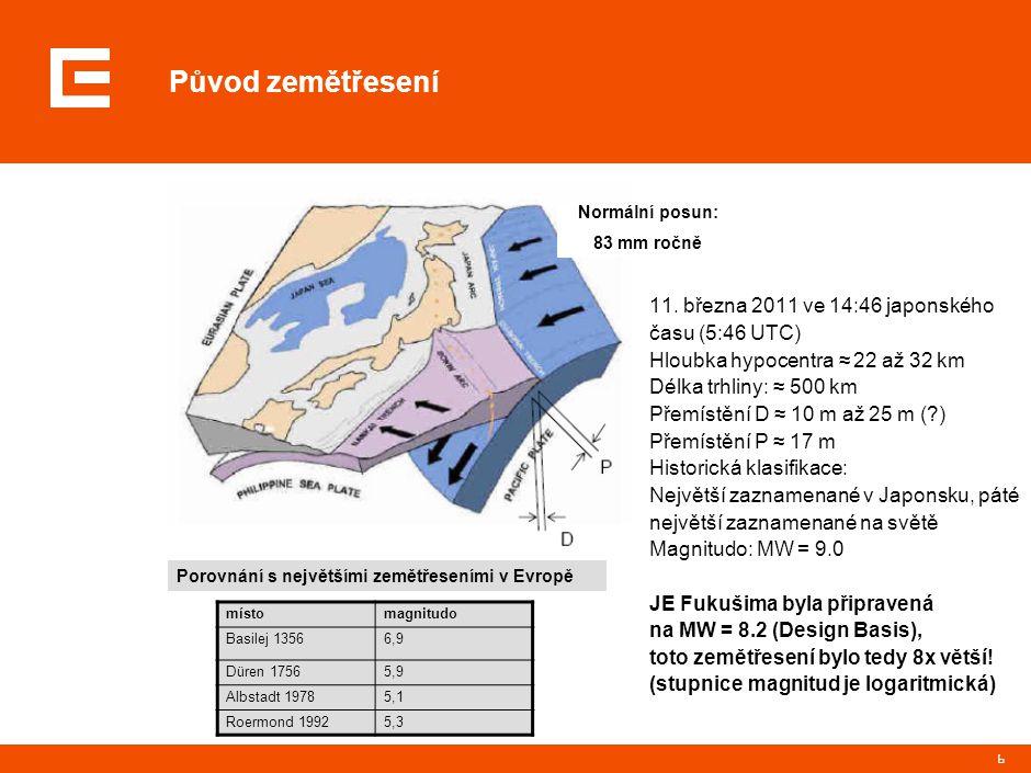 6 Původ zemětřesení 11. března 2011 ve 14:46 japonského času (5:46 UTC) Hloubka hypocentra ≈ 22 až 32 km Délka trhliny: ≈ 500 km Přemístění D ≈ 10 m a
