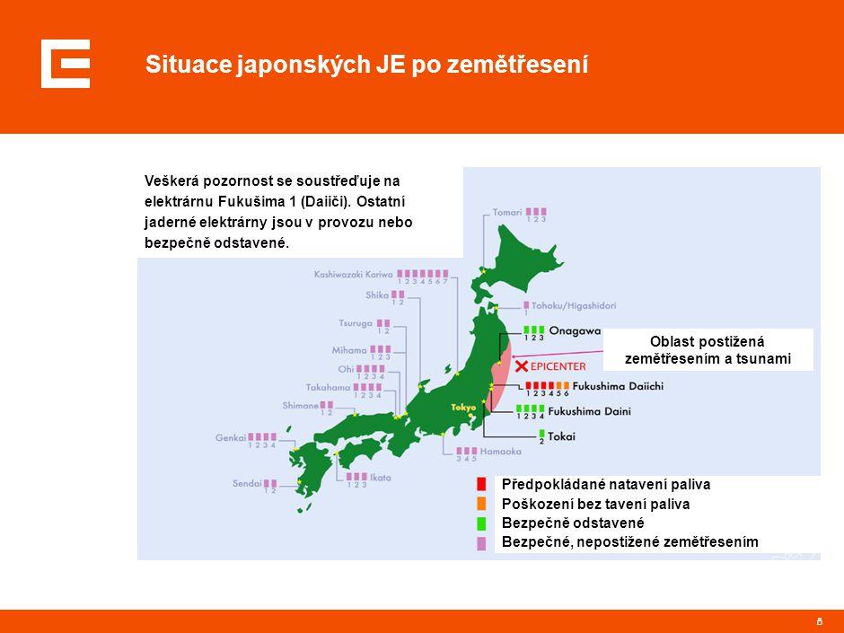8 Situace japonských JE po zemětřesení Předpokládané natavení paliva Poškození bez tavení paliva Bezpečně odstavené Bezpečné, nepostižené zemětřesením