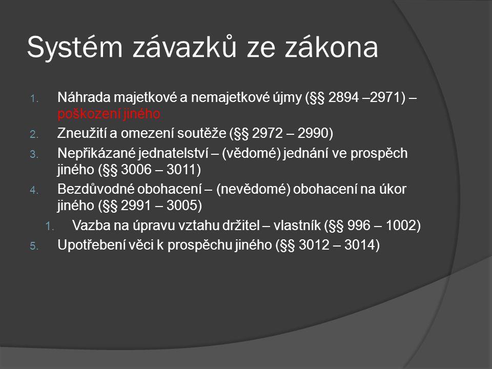 Systém závazků ze zákona 1. Náhrada majetkové a nemajetkové újmy (§§ 2894 –2971) – poškození jiného 2. Zneužití a omezení soutěže (§§ 2972 – 2990) 3.