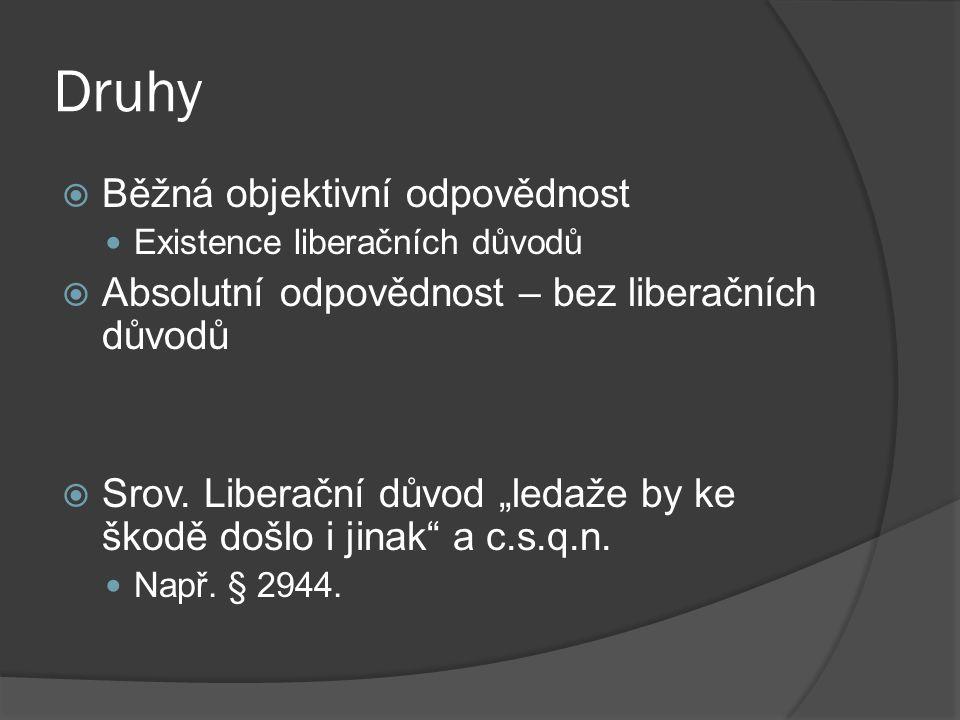 """Druhy  Běžná objektivní odpovědnost Existence liberačních důvodů  Absolutní odpovědnost – bez liberačních důvodů  Srov. Liberační důvod """"ledaže by"""