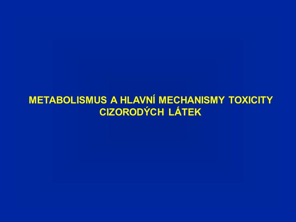 METABOLISMUS A HLAVNÍ MECHANISMY TOXICITY CIZORODÝCH LÁTEK