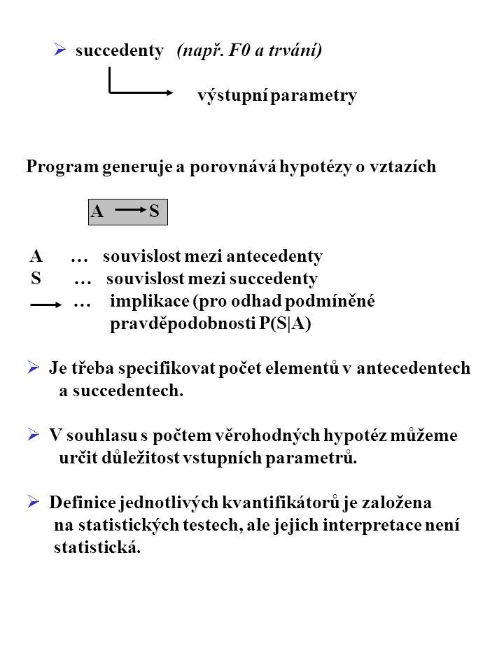  succedenty (např. F0 a trvání) výstupní parametry Program generuje a porovnává hypotézy o vztazích A S A … souvislost mezi antecedenty S … souvislos