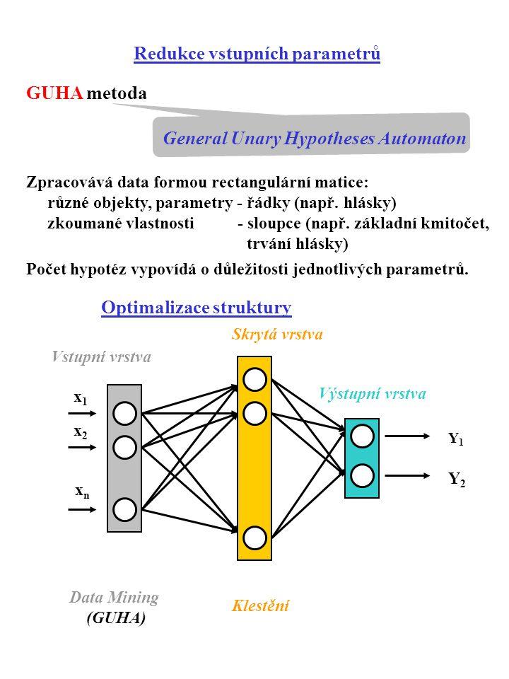 GUHA metoda General Unary Hypotheses Automaton Zpracovává data formou rectangulární matice: různé objekty, parametry - řádky (např. hlásky) zkoumané v