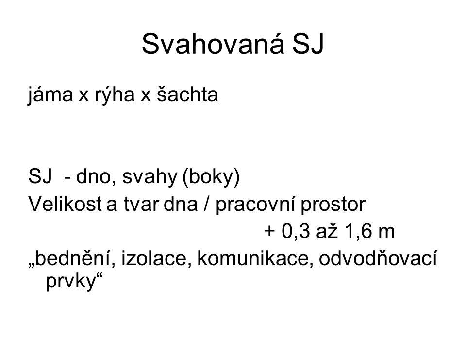 """Svahovaná SJ jáma x rýha x šachta SJ - dno, svahy (boky) Velikost a tvar dna / pracovní prostor + 0,3 až 1,6 m """"bednění, izolace, komunikace, odvodňov"""
