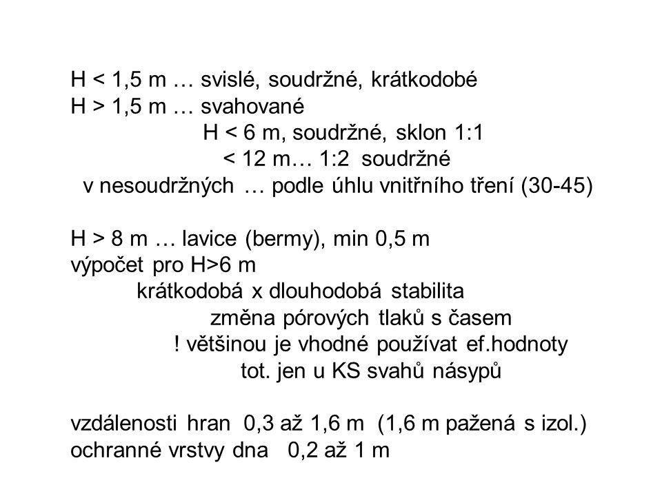 H < 1,5 m … svislé, soudržné, krátkodobé H > 1,5 m … svahované H < 6 m, soudržné, sklon 1:1 < 12 m… 1:2 soudržné v nesoudržných … podle úhlu vnitřního