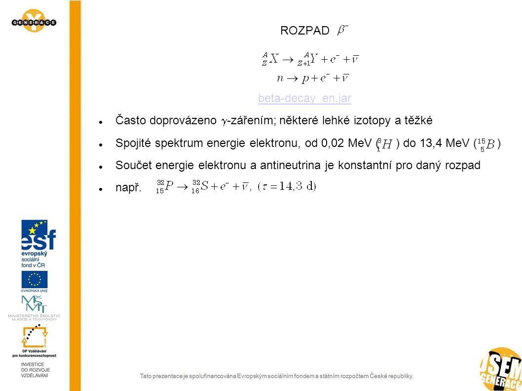 ROZPAD beta-decay_en.jar Často doprovázeno  -zářením; některé lehké izotopy a těžké Spojité spektrum energie elektronu, od 0,02 MeV ( ) do 13,4 MeV (