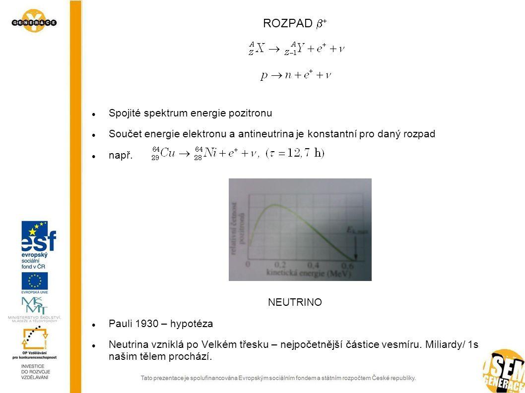 ROZPAD  + Spojité spektrum energie pozitronu Součet energie elektronu a antineutrina je konstantní pro daný rozpad např. NEUTRINO Pauli 1930 – hypoté