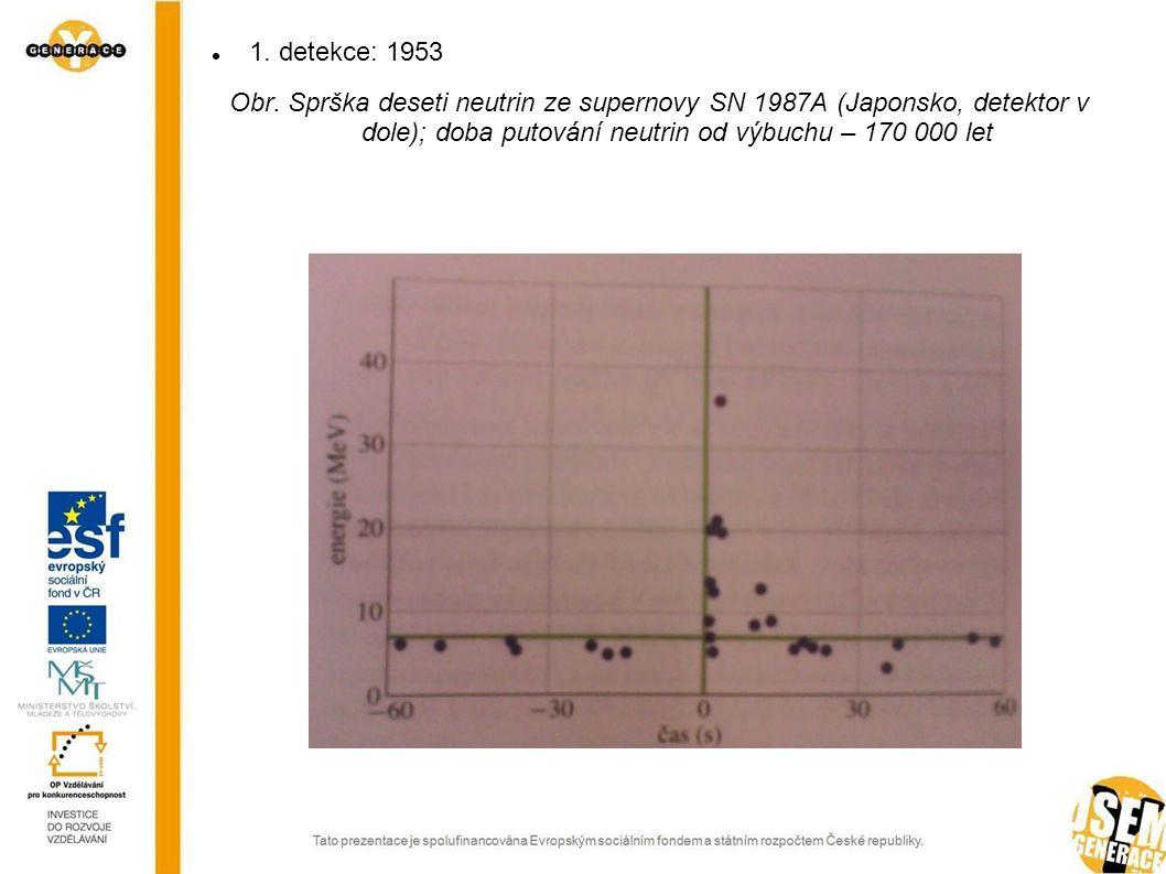1. detekce: 1953 Obr. Sprška deseti neutrin ze supernovy SN 1987A (Japonsko, detektor v dole); doba putování neutrin od výbuchu – 170 000 let