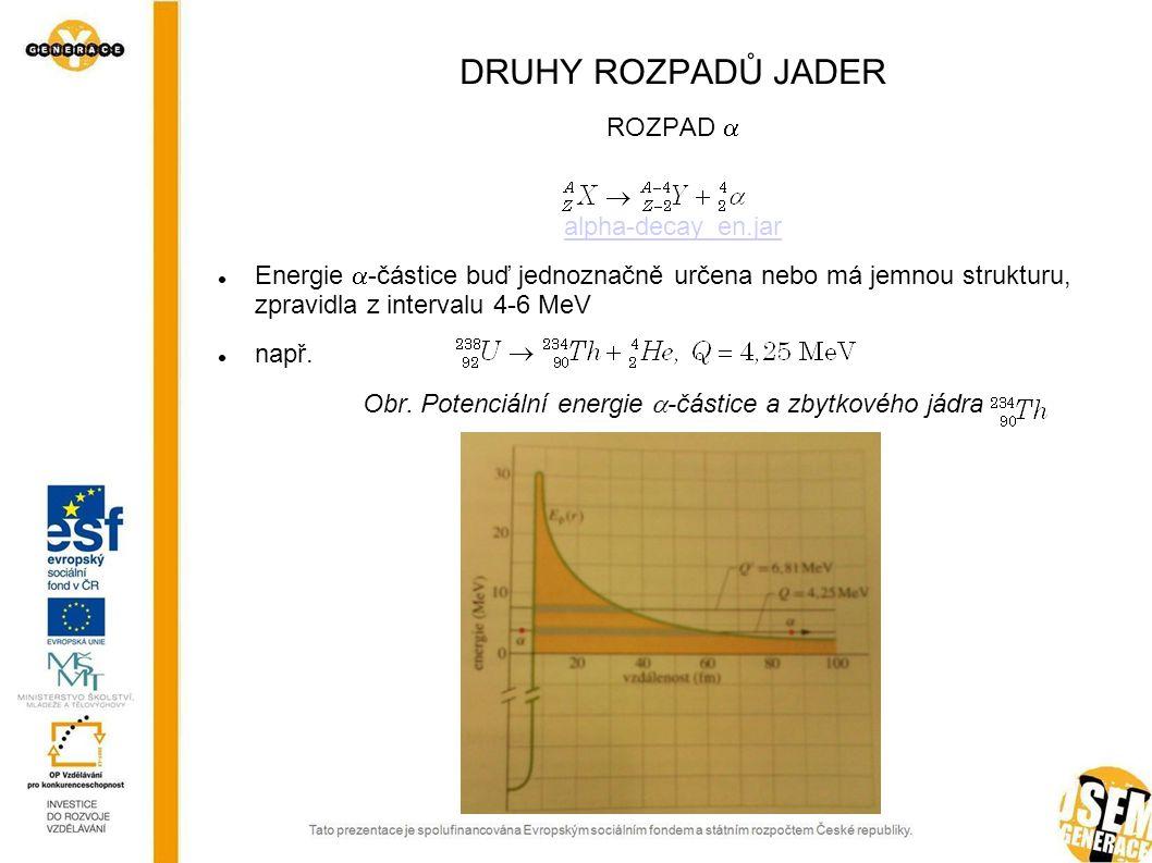 DRUHY ROZPADŮ JADER ROZPAD  alpha-decay_en.jar Energie  -částice buď jednoznačně určena nebo má jemnou strukturu, zpravidla z intervalu 4-6 MeV např
