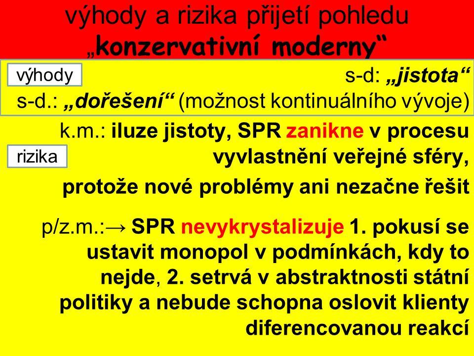 """výhody a rizika přijetí pohledu """" konzervativní moderny k.m.: iluze jistoty, SPR zanikne v procesu vyvlastnění veřejné sféry, protože nové problémy ani nezačne řešit p/z.m.:→ SPR nevykrystalizuje 1."""