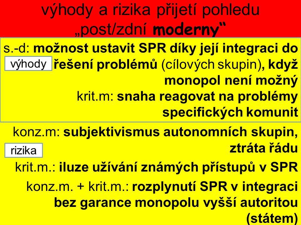 """výhody a rizika přijetí pohledu """"post/zdní moderny"""" konz.m: subjektivismus autonomních skupin, ztráta řádu krit.m.: iluze užívání známých přístupů v S"""