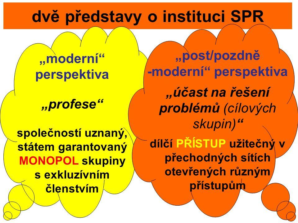 """dvě představy o instituci SPR """"moderní"""" perspektiva """"profese"""" společností uznaný, státem garantovaný MONOPOL skupiny s exkluzívním členstvím """"post/poz"""