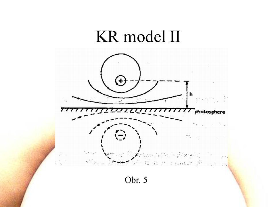 KR model II Obr. 5