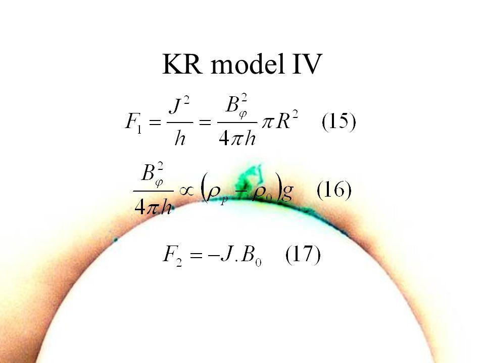 KR model IV