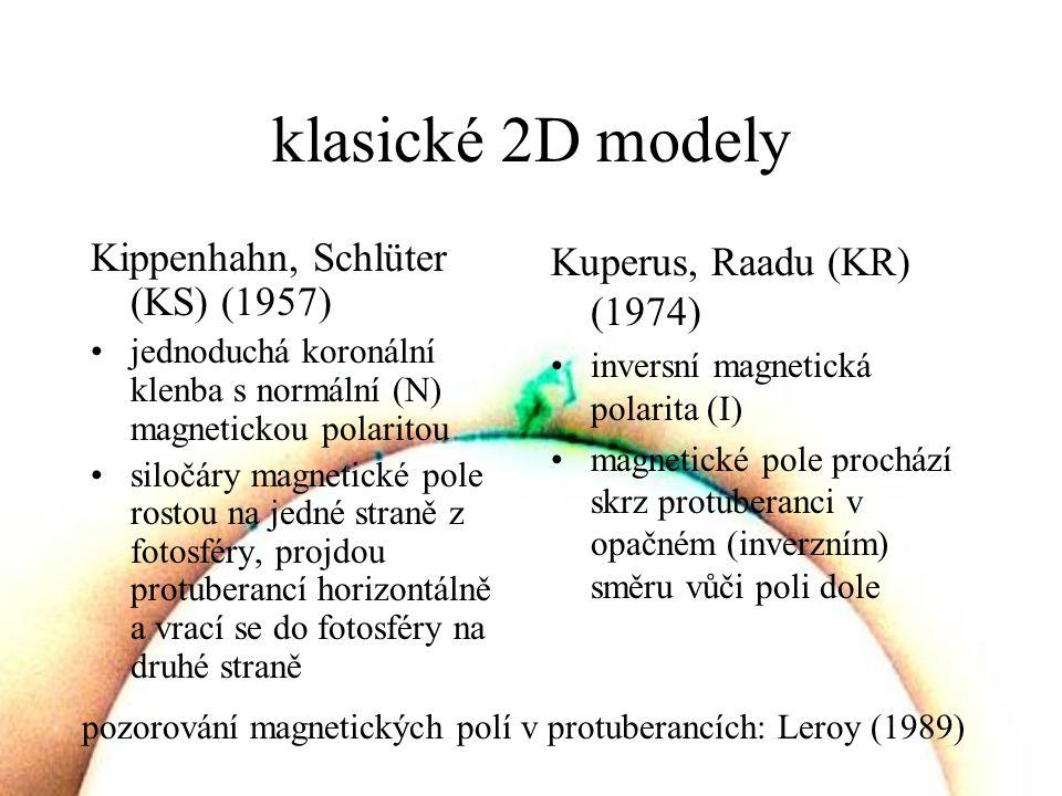 klasické 2D modely Kippenhahn, Schlüter (KS) (1957) jednoduchá koronální klenba s normální (N) magnetickou polaritou siločáry magnetické pole rostou na jedné straně z fotosféry, projdou protuberancí horizontálně a vrací se do fotosféry na druhé straně Kuperus, Raadu (KR) (1974) inversní magnetická polarita (I) magnetické pole prochází skrz protuberanci v opačném (inverzním) směru vůči poli dole pozorování magnetických polí v protuberancích: Leroy (1989)
