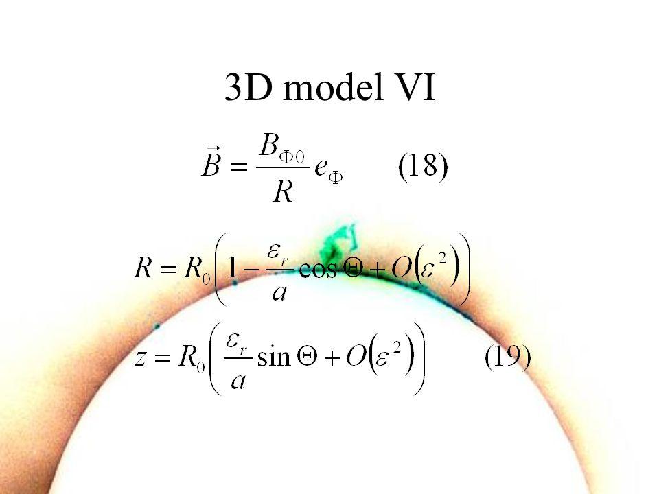 3D model VI
