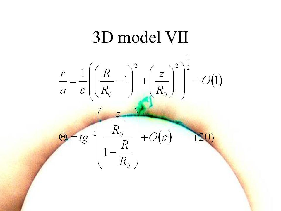 3D model VII