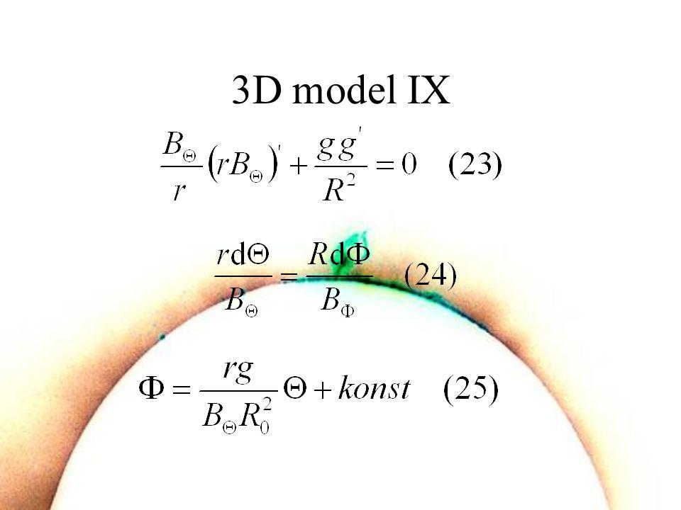 3D model IX