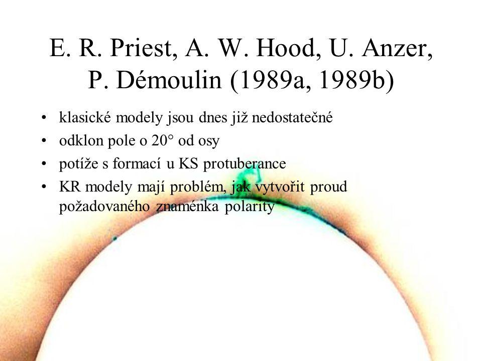 KS model I filament (protuberance) := slabá hmotná blána s dostatečně větší elektrickou vodivostí nad slunečním povrchem (rovinou xy) f(y,z) [g.cm -2 ] … rozdělení plošně rozmístěné hmoty v rovině yz g f dy dz … gravitační síla působící na plošný element filamentu poloprostor při kladné z-ové ose vyplňuje magnetické pole