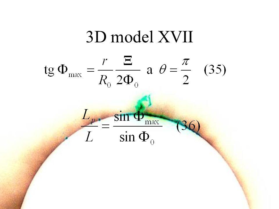 3D model XVII