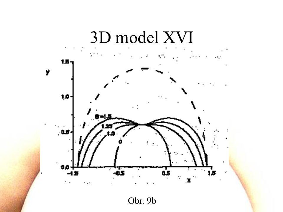 3D model XVI Obr. 9b