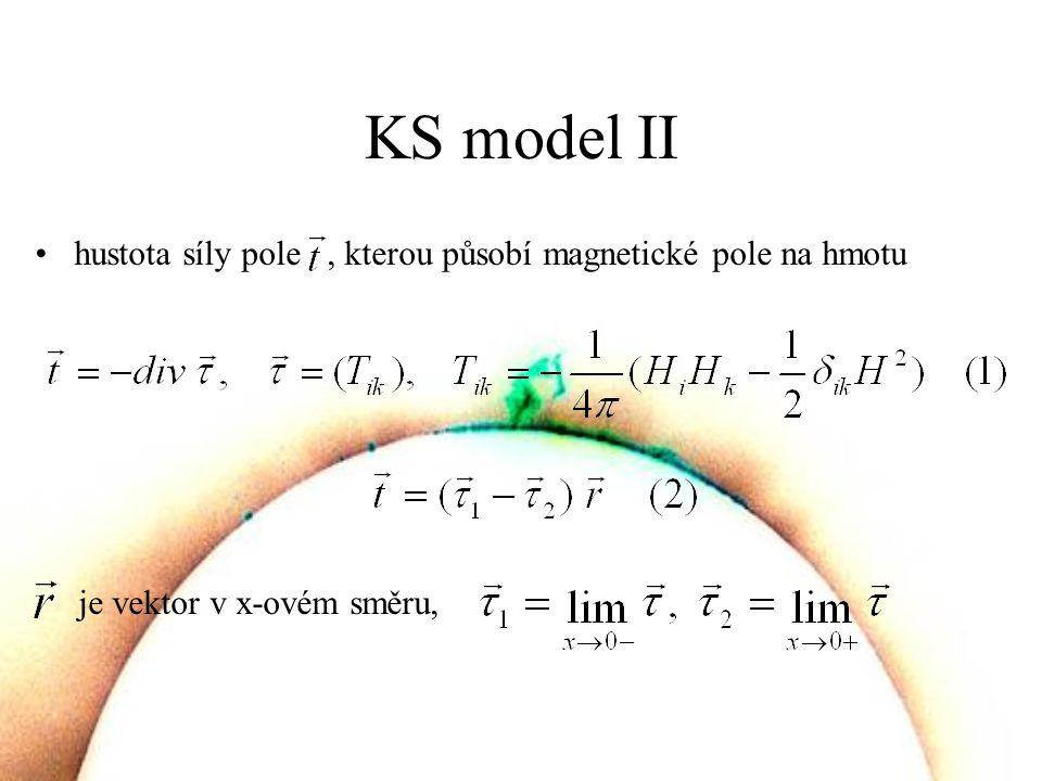 KS model II hustota síly pole, kterou působí magnetické pole na hmotu je vektor v x-ovém směru,