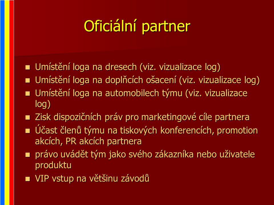 Oficiální partner Umístění loga na dresech (viz.vizualizace log) Umístění loga na dresech (viz.