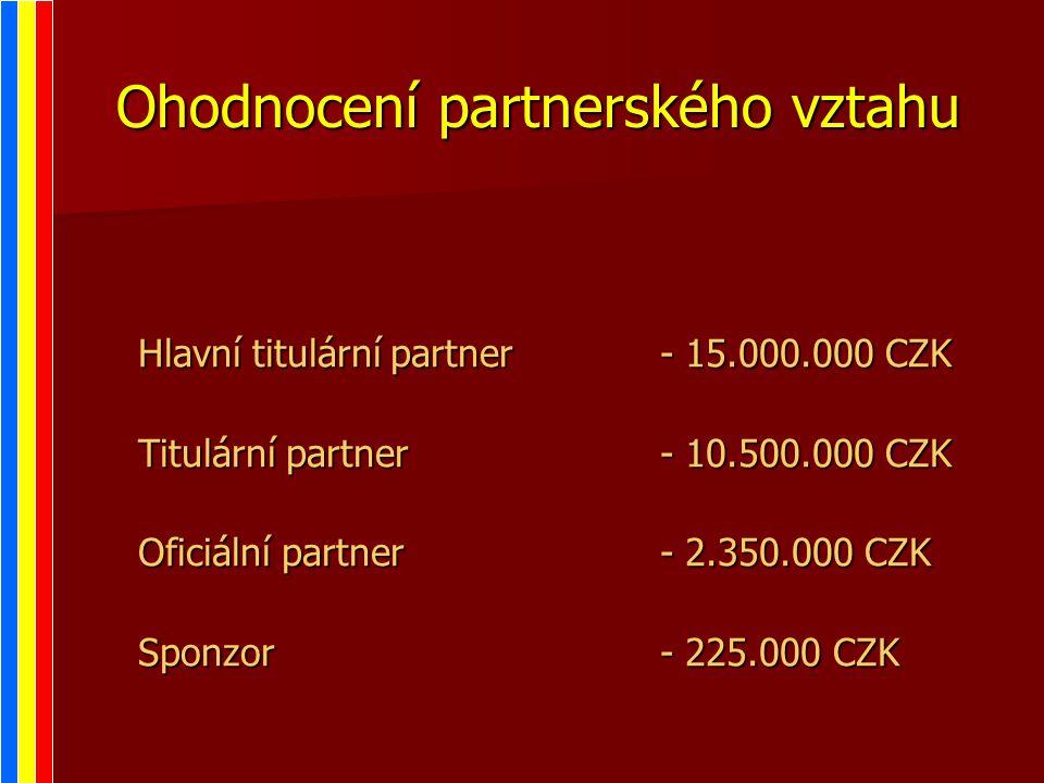 Ohodnocení partnerského vztahu Hlavní titulární partner- 15.000.000 CZK Titulární partner- 10.500.000 CZK Oficiální partner- 2.350.000 CZK Sponzor- 225.000 CZK