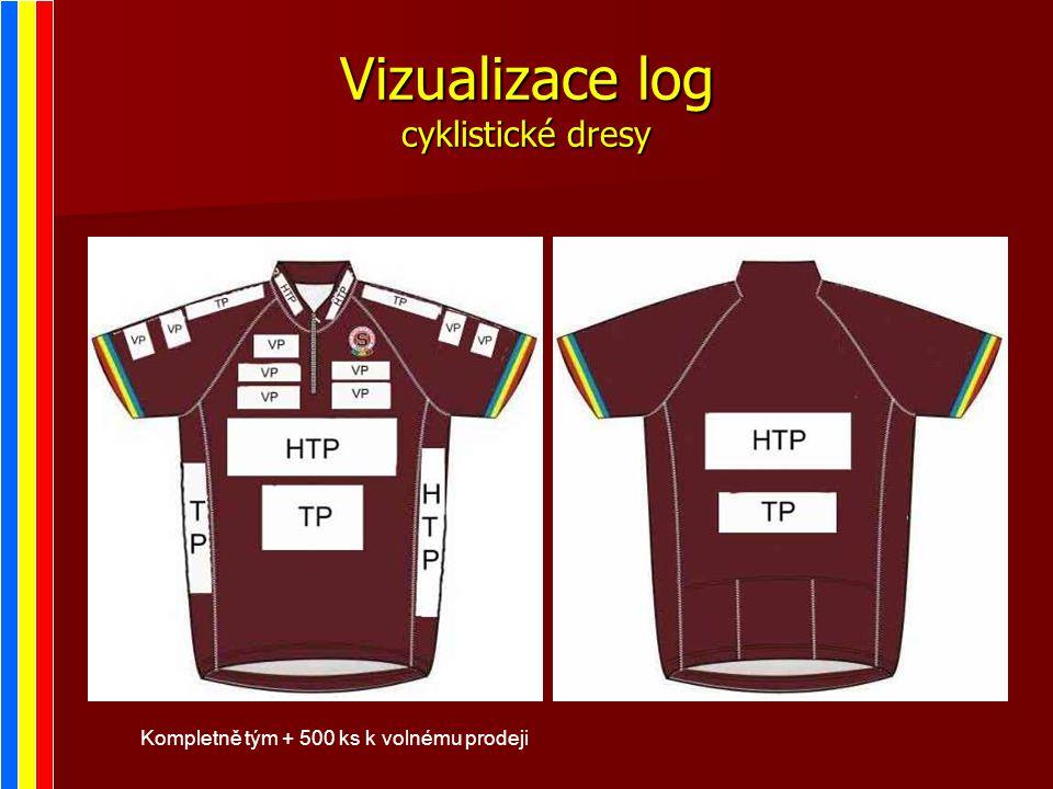 Vizualizace log cyklistické dresy Kompletně tým + 500 ks k volnému prodeji