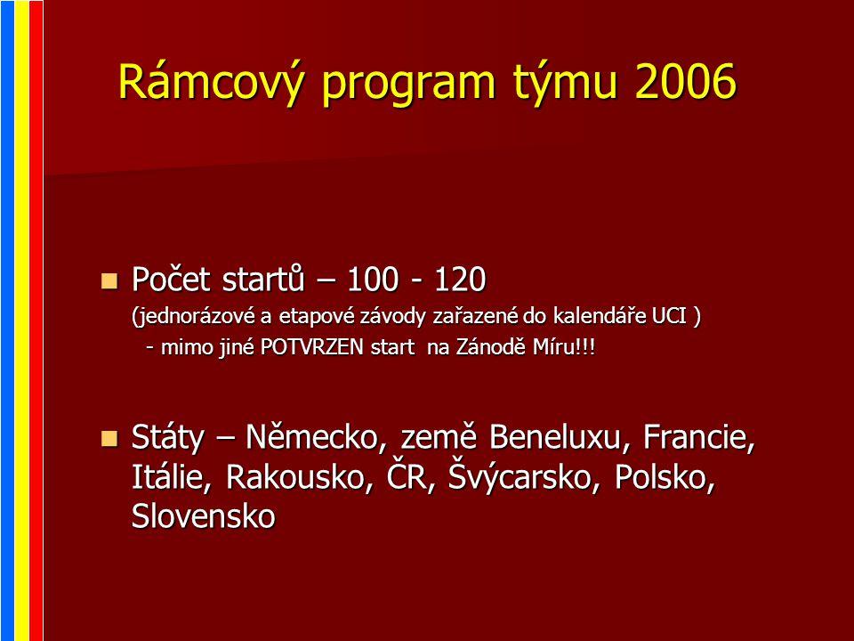 Rámcový program týmu 2006 Počet startů – 100 - 120 Počet startů – 100 - 120 (jednorázové a etapové závody zařazené do kalendáře UCI ) - mimo jiné POTVRZEN start na Zánodě Míru!!.