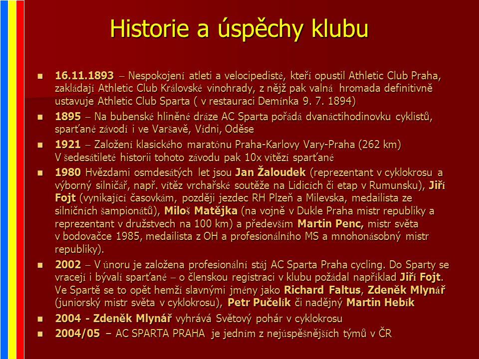 Sportovní úspěchy v roce 2005 25.03.05 Rund um Rhede 1.Mlynář,2.