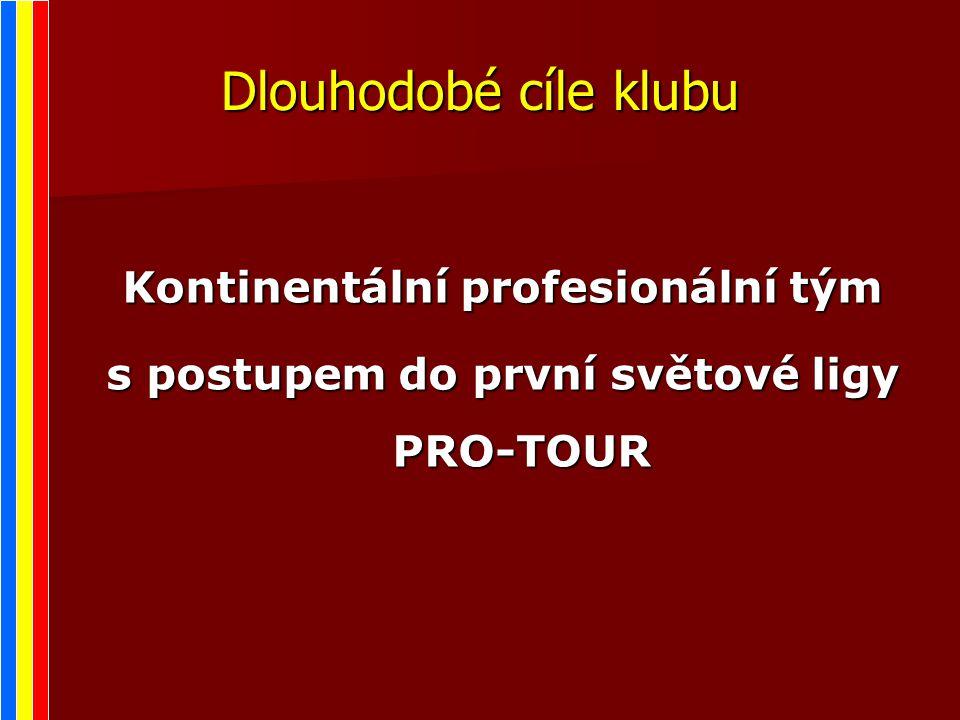 Dlouhodobé cíle klubu Kontinentální profesionální tým s postupem do první světové ligy PRO-TOUR