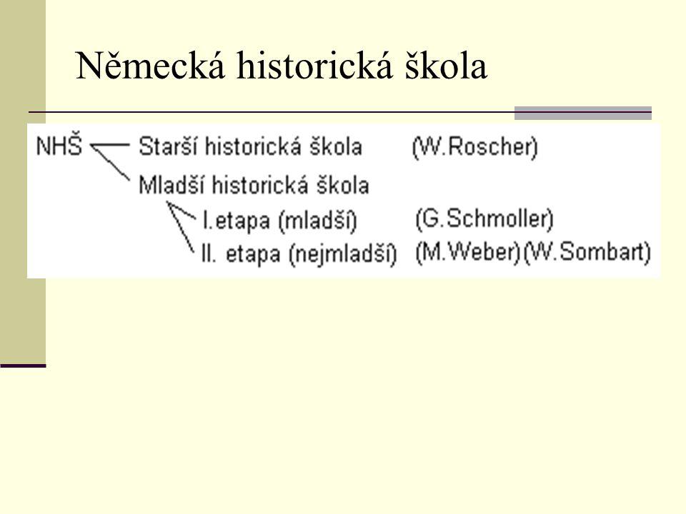 Německá historická škola