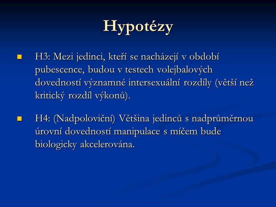 Hypotézy H3: Mezi jedinci, kteří se nacházejí v období pubescence, budou v testech volejbalových dovedností významné intersexuální rozdíly (větší než