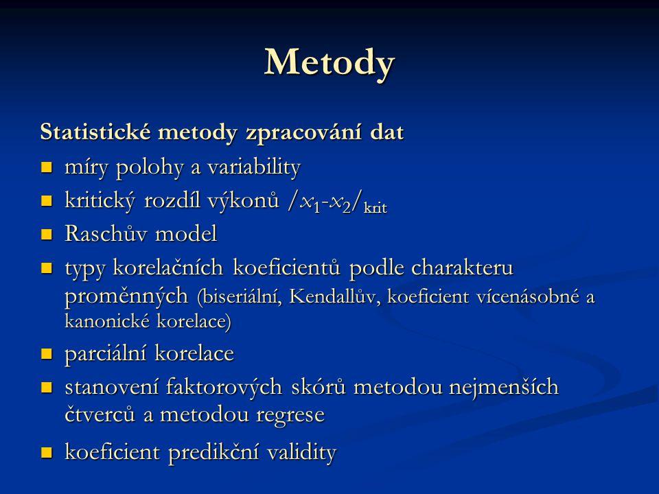 Metody Statistické metody zpracování dat míry polohy a variability míry polohy a variability kritický rozdíl výkonů /x 1 -x 2 / krit kritický rozdíl výkonů /x 1 -x 2 / krit Raschův model Raschův model typy korelačních koeficientů podle charakteru proměnných (biseriální, Kendallův, koeficient vícenásobné a kanonické korelace) typy korelačních koeficientů podle charakteru proměnných (biseriální, Kendallův, koeficient vícenásobné a kanonické korelace) parciální korelace parciální korelace stanovení faktorových skórů metodou nejmenších čtverců a metodou regrese stanovení faktorových skórů metodou nejmenších čtverců a metodou regrese koeficient predikční validity koeficient predikční validity