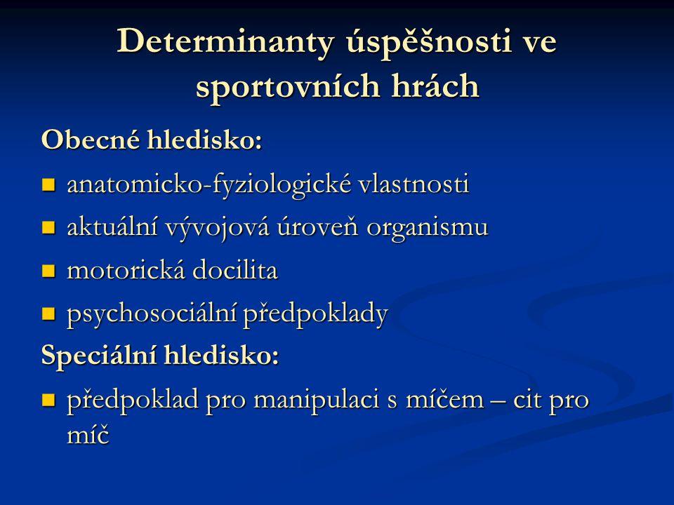Determinanty úspěšnosti ve sportovních hrách Obecné hledisko: anatomicko-fyziologické vlastnosti anatomicko-fyziologické vlastnosti aktuální vývojová úroveň organismu aktuální vývojová úroveň organismu motorická docilita motorická docilita psychosociální předpoklady psychosociální předpoklady Speciální hledisko: předpoklad pro manipulaci s míčem – cit pro míč předpoklad pro manipulaci s míčem – cit pro míč