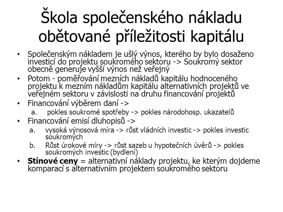 Škola společenského nákladu obětované příležitosti kapitálu Společenským nákladem je ušlý výnos, kterého by bylo dosaženo investicí do projektu soukromého sektoru -> Soukromý sektor obecně generuje vyšší výnos než veřejný Potom - poměřování mezních nákladů kapitálu hodnoceného projektu k mezním nákladům kapitálu alternativních projektů ve veřejném sektoru v závislosti na druhu financování projektů Financování výběrem daní -> a.pokles soukromé spotřeby -> pokles národohosp.