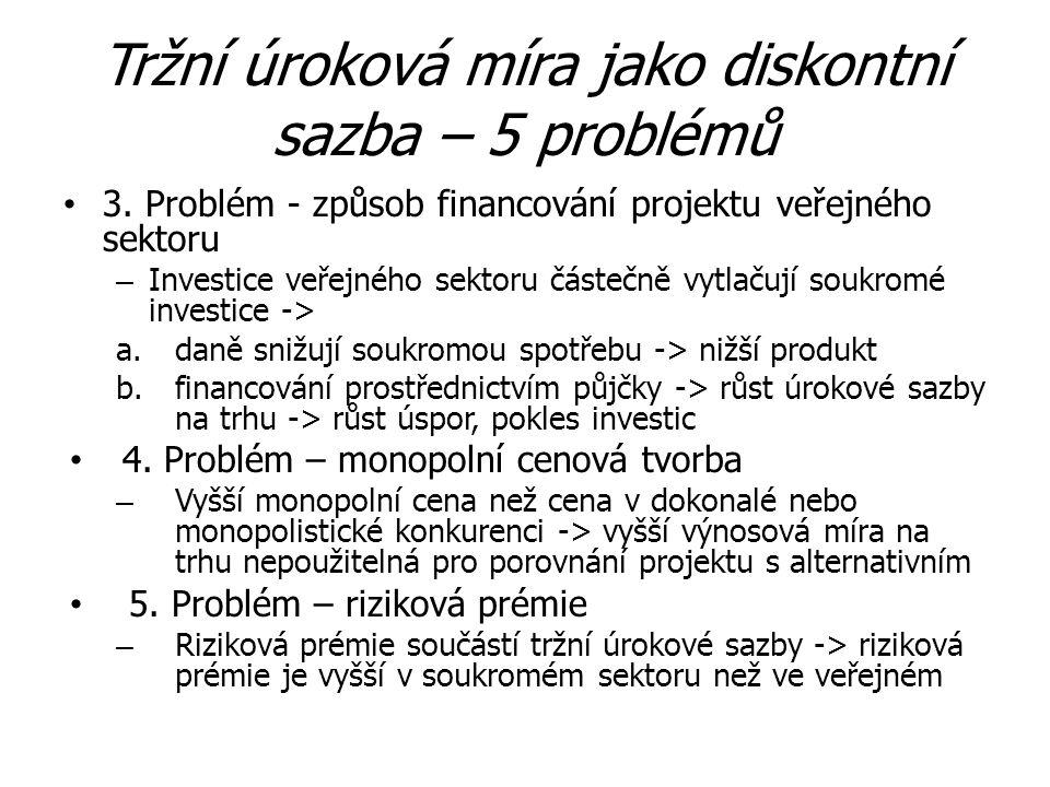 Tržní úroková míra jako diskontní sazba – 5 problémů 3. Problém - způsob financování projektu veřejného sektoru – Investice veřejného sektoru částečně