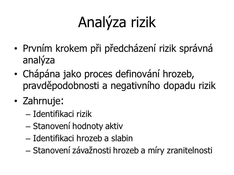 Analýza rizik Prvním krokem při předcházení rizik správná analýza Chápána jako proces definování hrozeb, pravděpodobnosti a negativního dopadu rizik Z